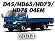 HD45/HD65/HD72/HD78 04EM