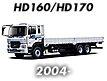 HD160/HD170/HD450/HD500/HD600 04EM: -FEB.2010