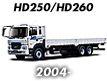 HD250/HD260/HD270/HD700/HD1000 04EM: -FEB.2010