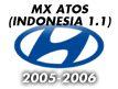 MX ATOS (INDONESIA 1.1)