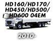 HD160/HD170/HD450/HD500/HD600 04EM