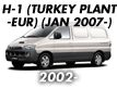 H-1 (TURKEY PLANT-EUR): JAN.2007-