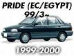 PRIDE (EC/EGYPT): MAR.1999-