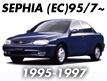 SEPHIA (N/B): FEB.1995-OCT.1997