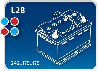 Стартерная аккумуляторная батарея IPSA TM60P