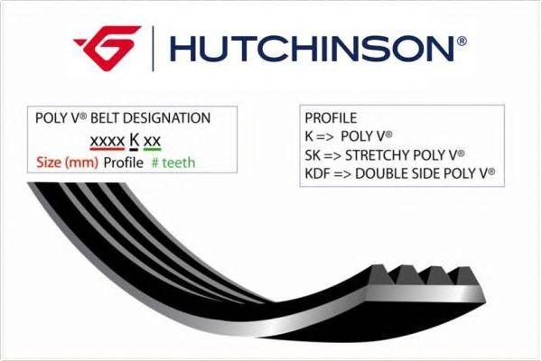 Поликлиновой ремень HUTCHINSON 790 K 4