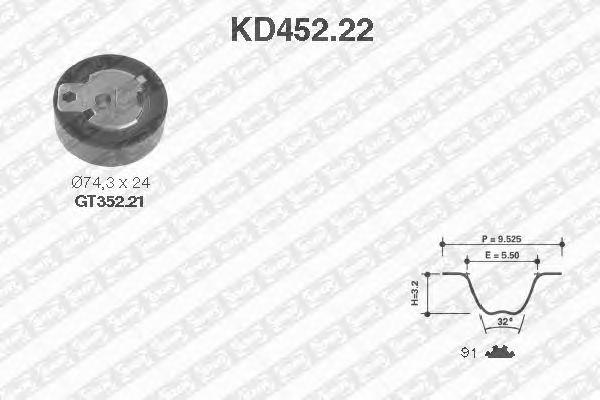 Комплект ремня ГРМ SNR KD452.22